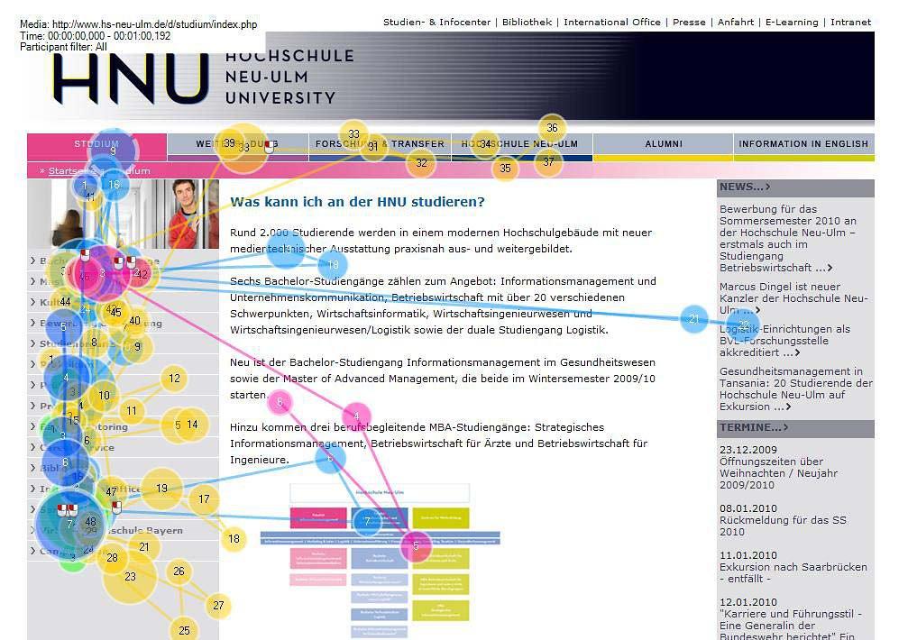 Usability-Engineering-Team-BirkleMuellerDoeringBruttelLao-Seite-17-Bild-0003.jpg